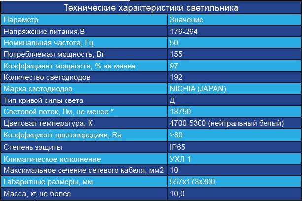 тех су 192-155